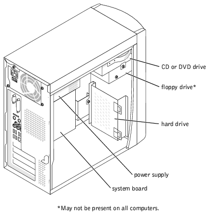 [DIAGRAM_5UK]  Technical Overview: Dell Dimension 2400 Series | Dell Wiring Diagram P6 And P8 |  | www.l3jane.net