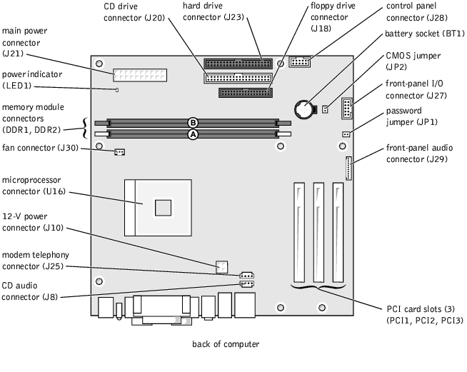 [QMVU_8575]  Technical Overview: Dell Dimension 2400 Series | Dell Wiring Diagram P6 And P8 |  | www.l3jane.net